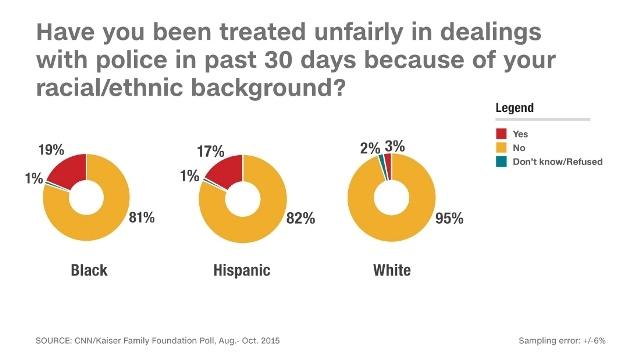 種 差別 人 アメリカ 「東洋人は嫌いなの」米スタバで人種差別発言を繰り返した白人女性、警察に通報されて店から追い出される