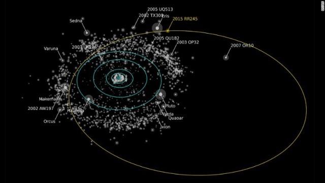 太陽系外縁に新たな準惑星を発見 公転周期700年