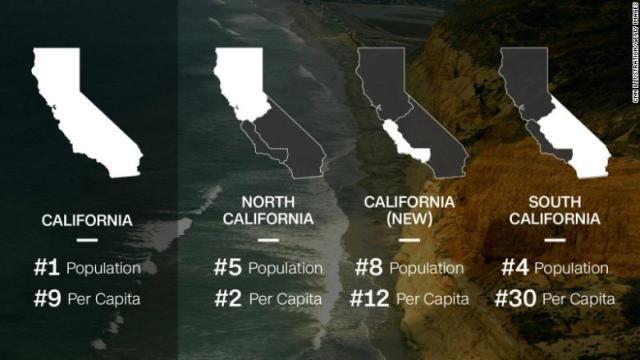 カリフォルニア州「3分割」案、11月に住民投票実施か